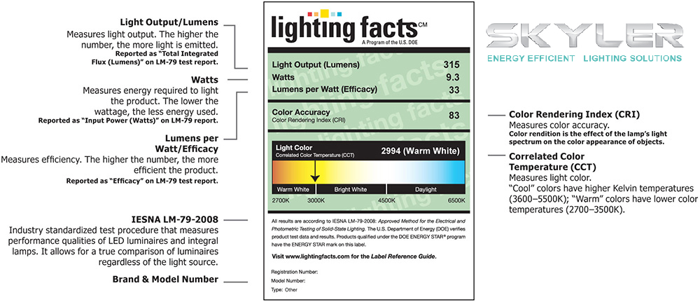 lighting_facts